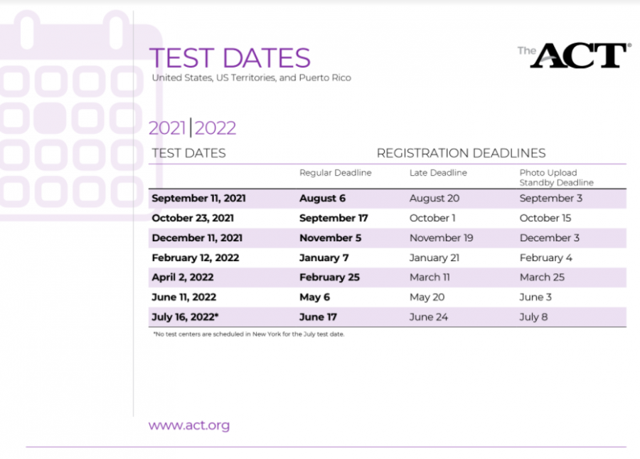 The ACT test dates and registration deadlines schedule.